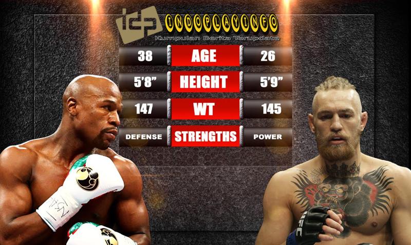 Mike Tyson Remehkan Kekuatan McGregor Di Atas Ring Tinju